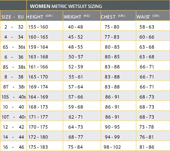 Oneill Women Size Chart Wetsuits